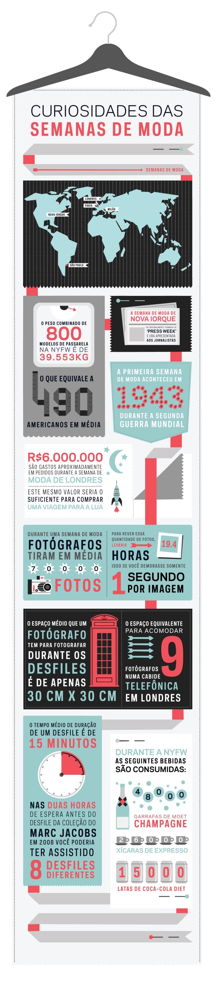 curiosidades_nologo